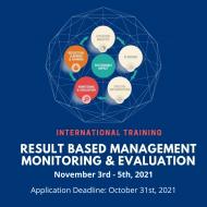Result Based Management, Monitoring & Evaluation – Online Training